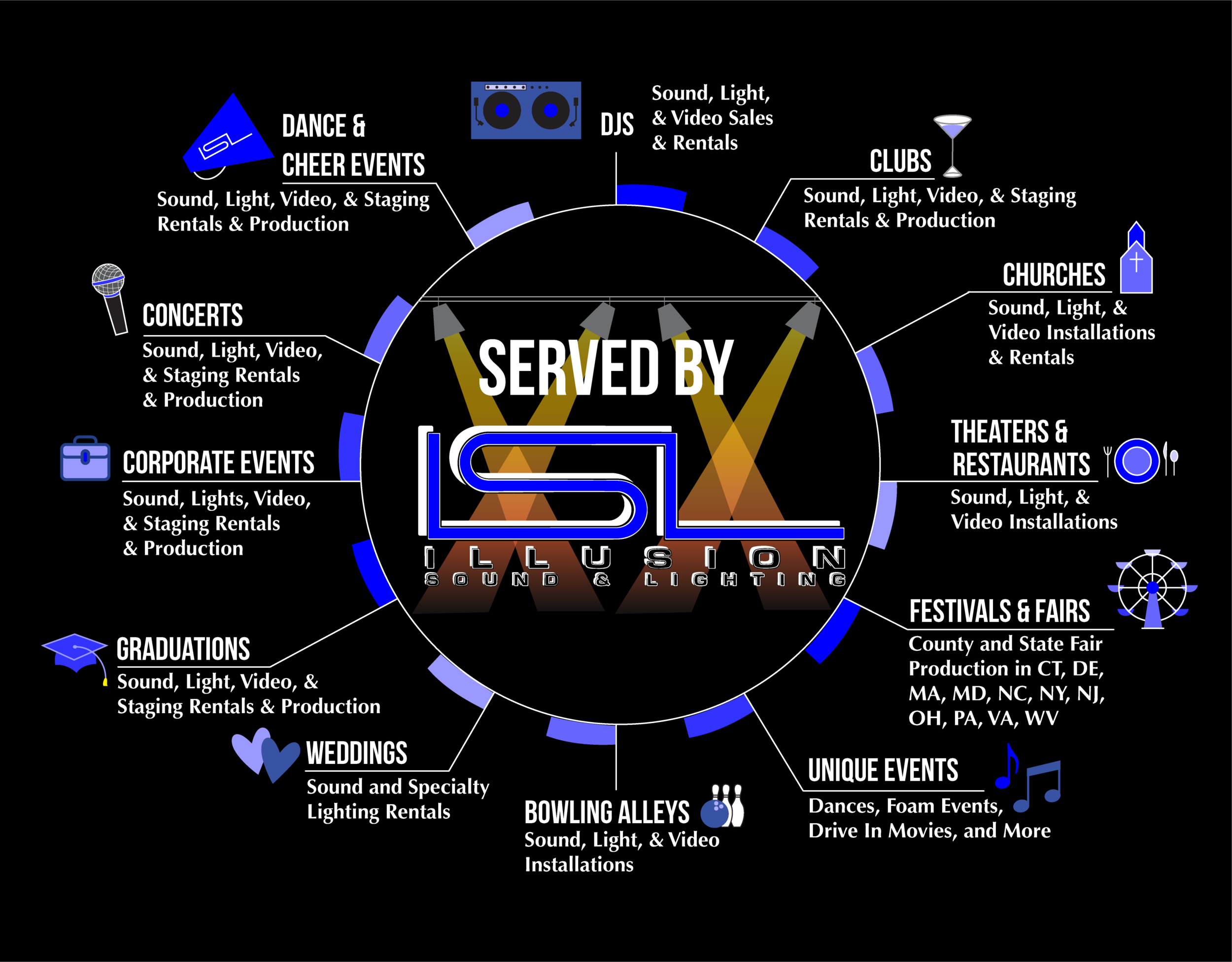 Client Infographic.png
