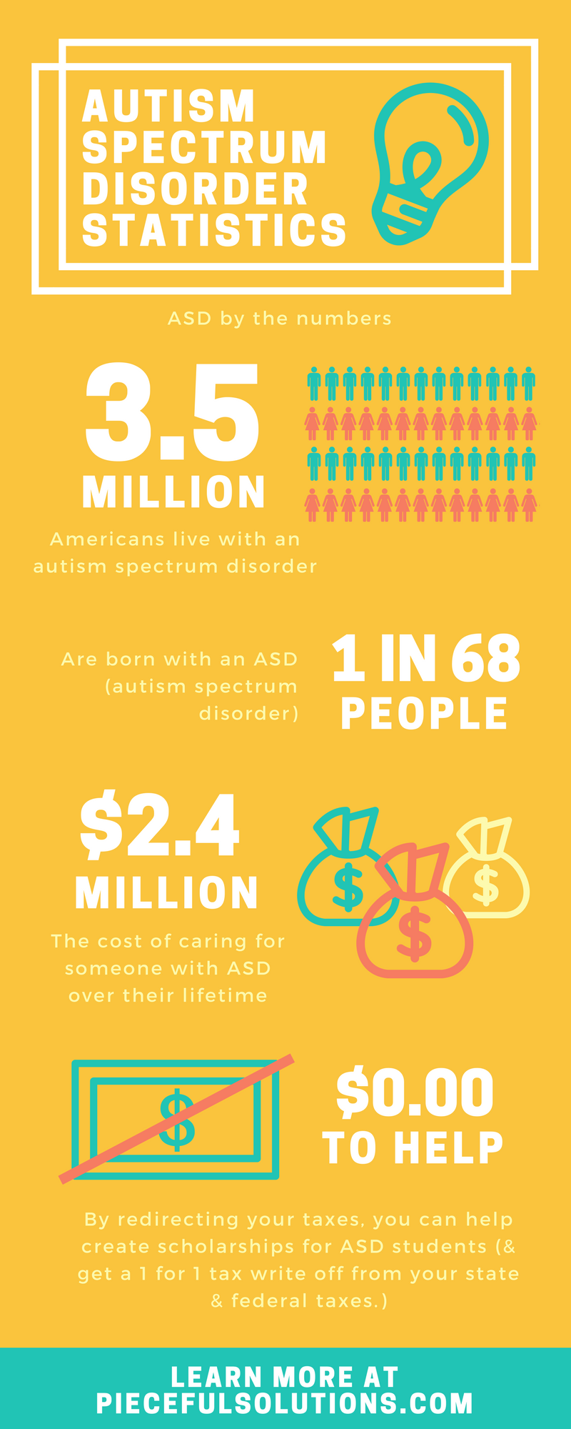 Autism-Spectrum-Disorder-Stats-Infographic.png