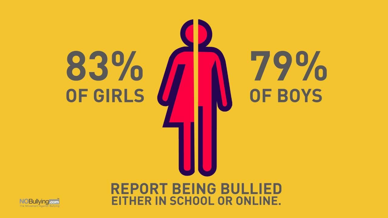 special-needs-bullying-stats.jpg