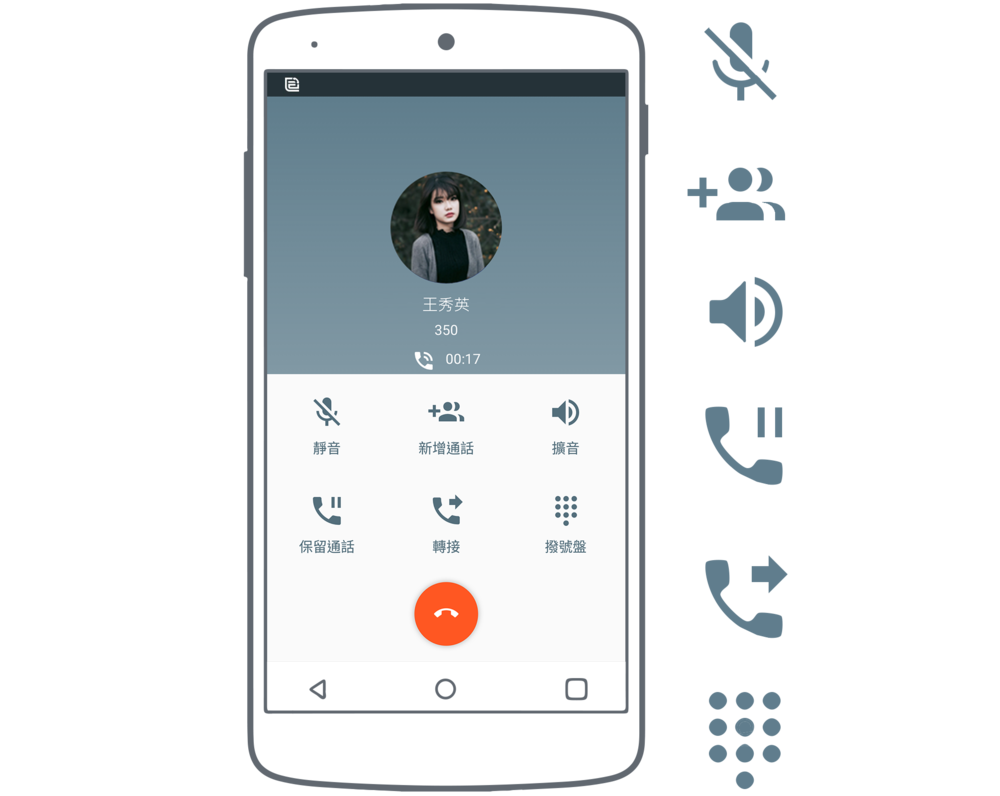 dial+options+on+a+mobile+phone.png