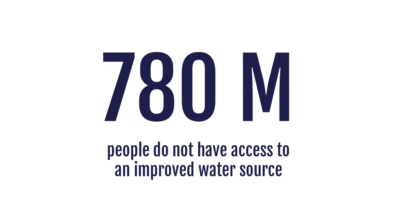 Improved Water Source.png