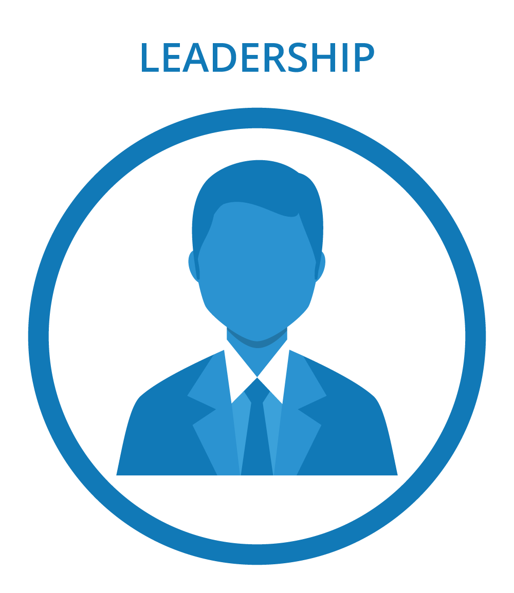 Hire and Retain Great Leaders