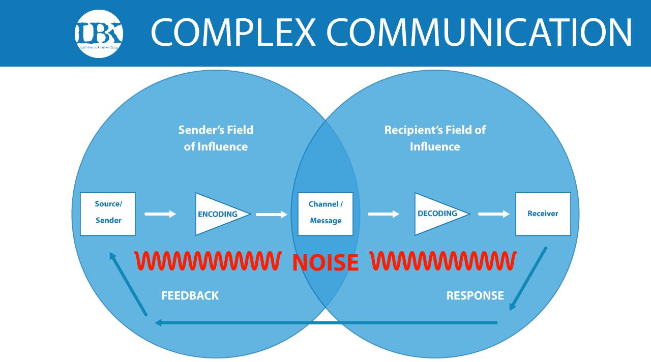 Communication-Illustrations-COMPLEX-MODEL.png