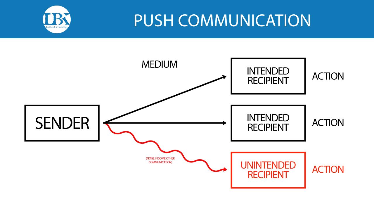 Communication-Illustrations-PUSH-MODEL.png