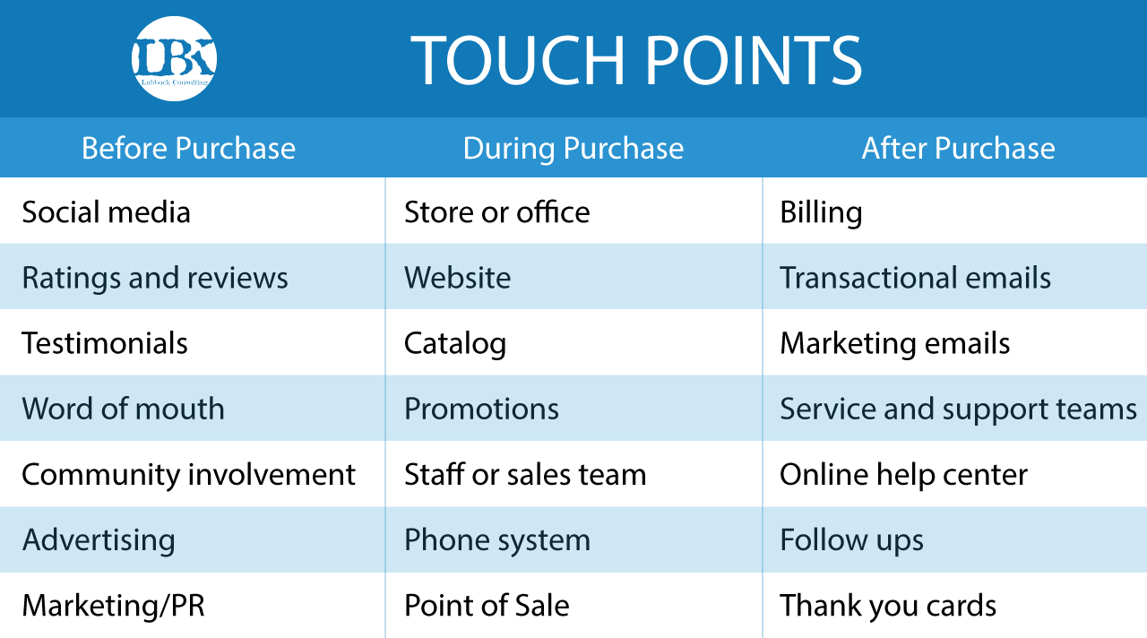 CX-Illustrations-touch-points.png
