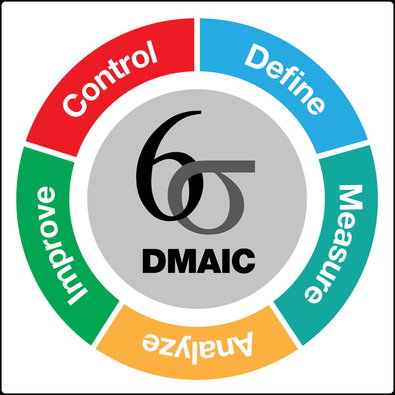 DMAIC_2.png