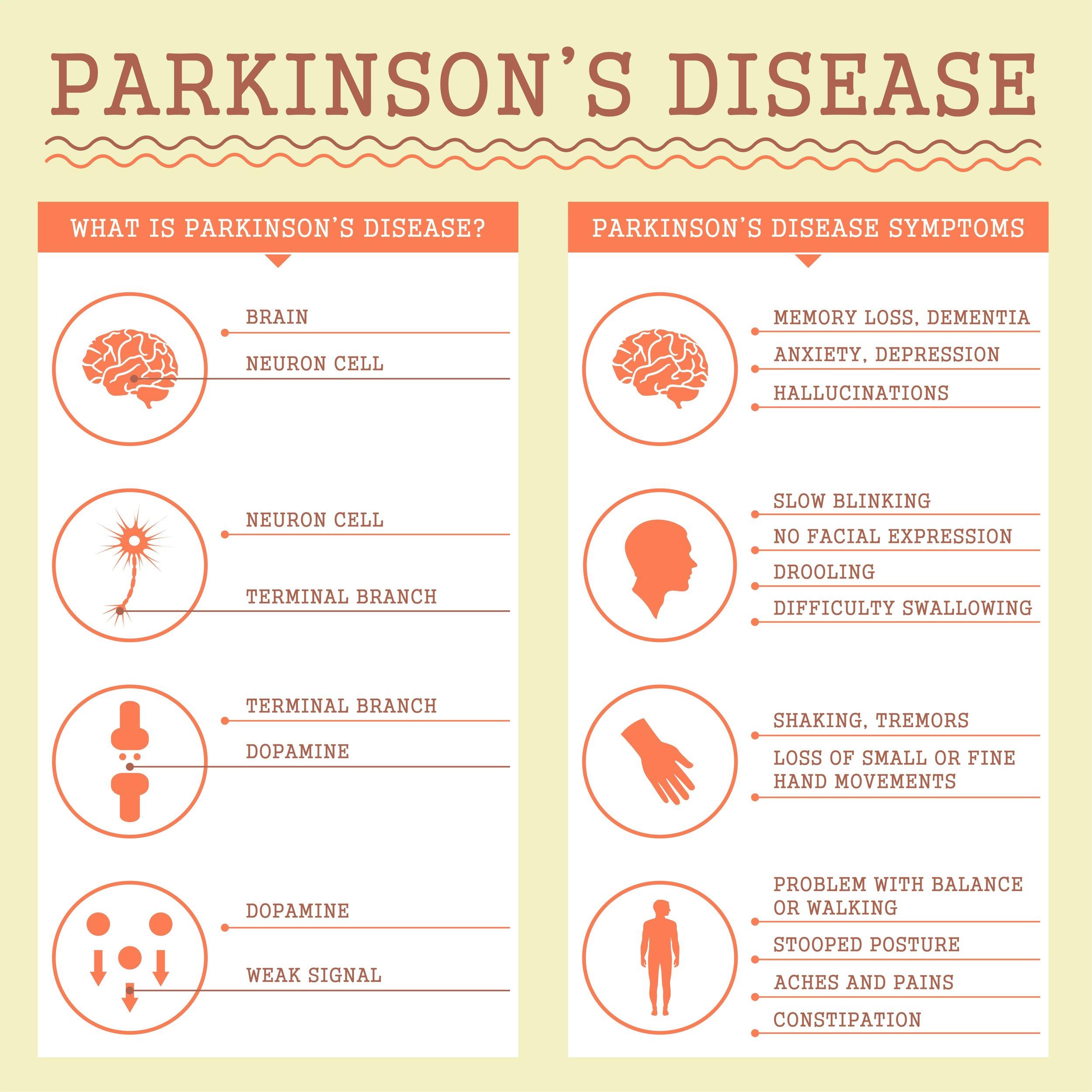 ParkinsonsInfoGraphic.jpg