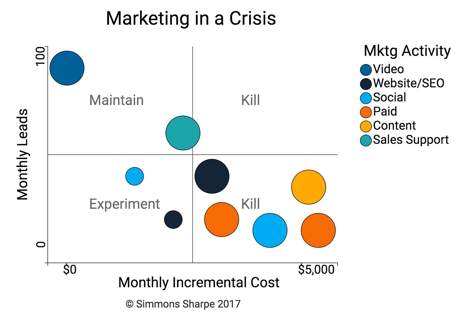 marketing_in-a_crisis.jpg
