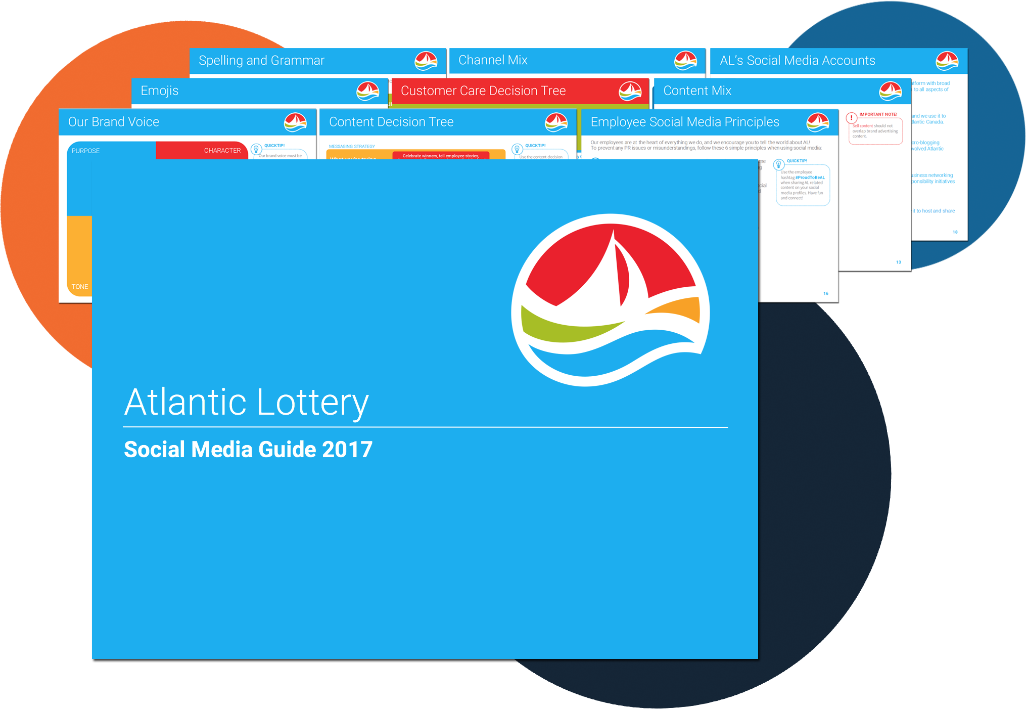 SSI's strategic work for Atlantic Lottery included a corporate social media style guide with brand voice and tone recommendations, a customer care decision tree, employee social media principles and more.