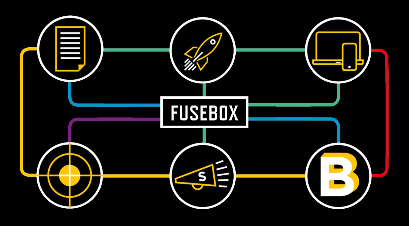 Fusebox focus areas - all