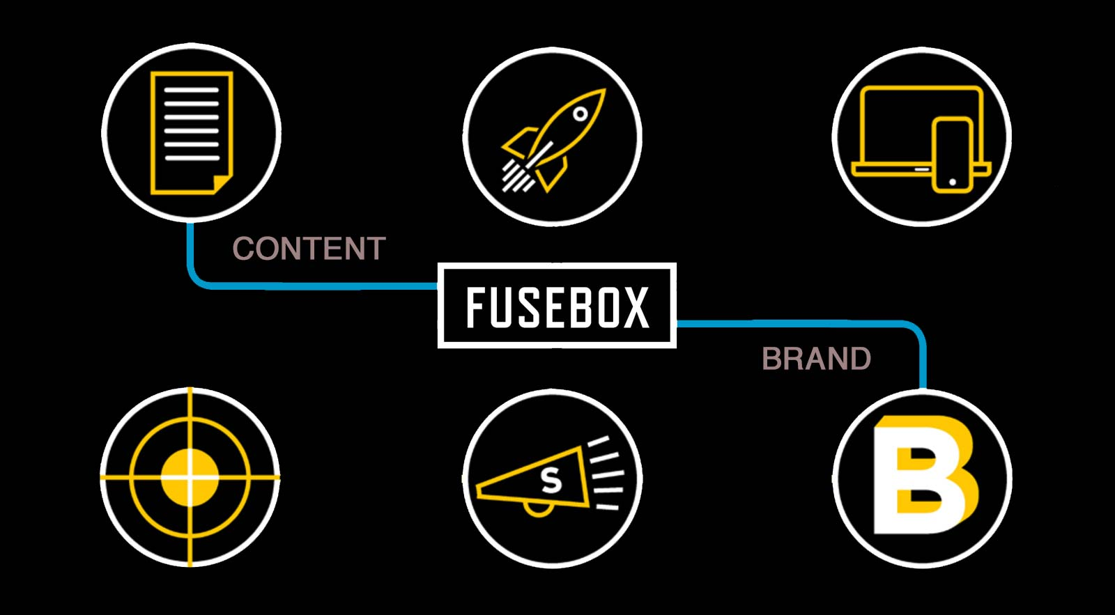Fusebox - focus on content and brand