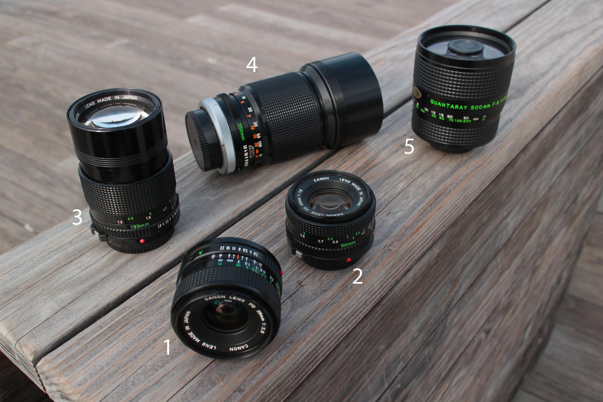 Lens for focal test cameraplex