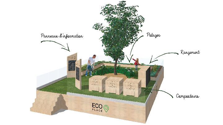 Ecoplace