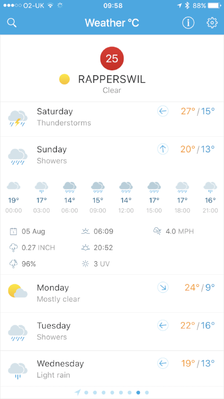 Weather Forecast - Wet and chilly