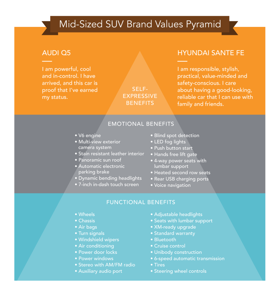 brand values graphics for blog-02
