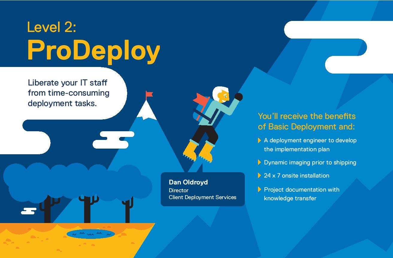 Dell Services Calendar FY18_FINAL_REV2-page-008.jpg