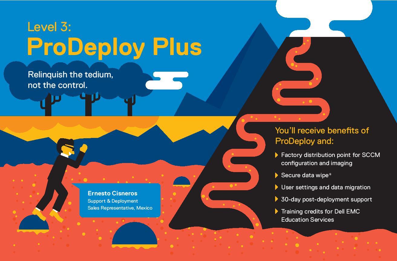 Dell Services Calendar FY18_FINAL_REV2-page-010.jpg