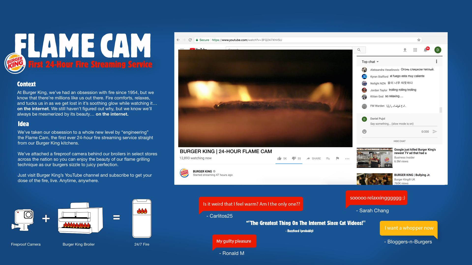 flamecamcaseboard-d&ad.jpg