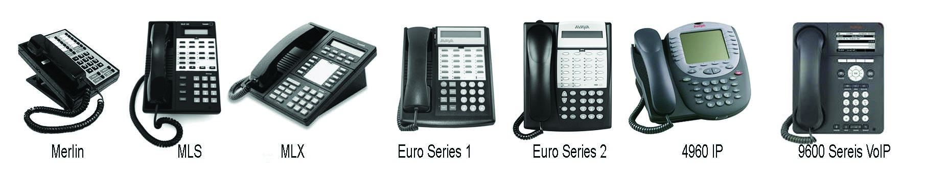 Which of these Avaya series phones look like the one on your desk?