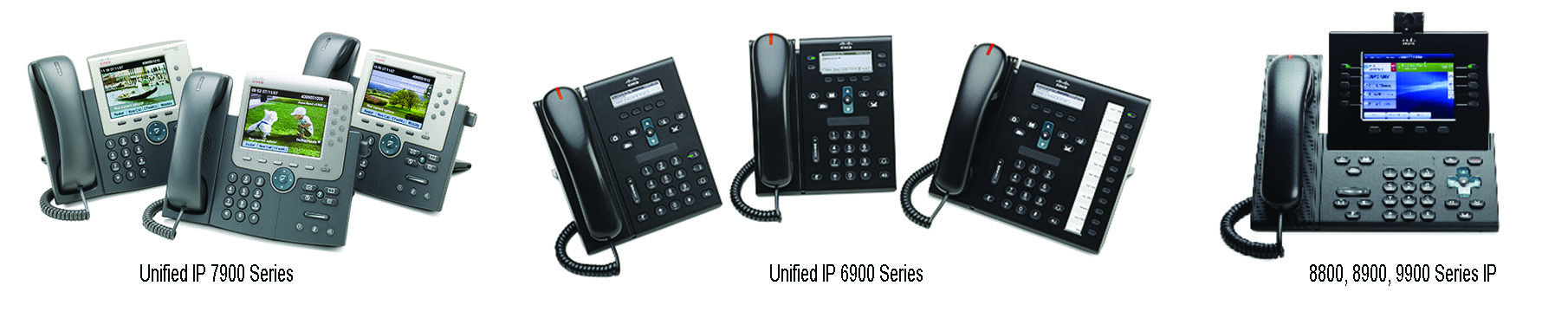 Which type of Cisco phone do you have?