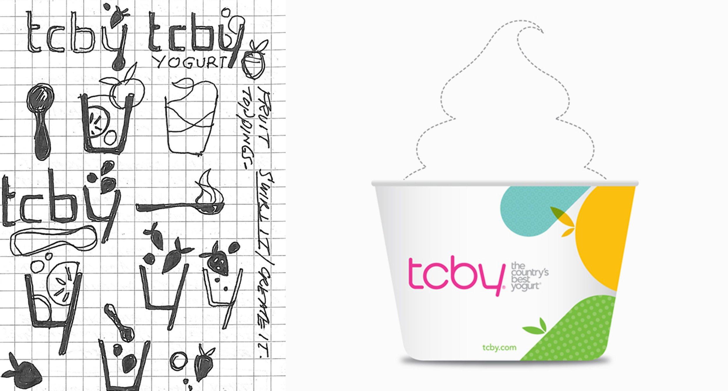 Sketch and final TCBY yogurt cup