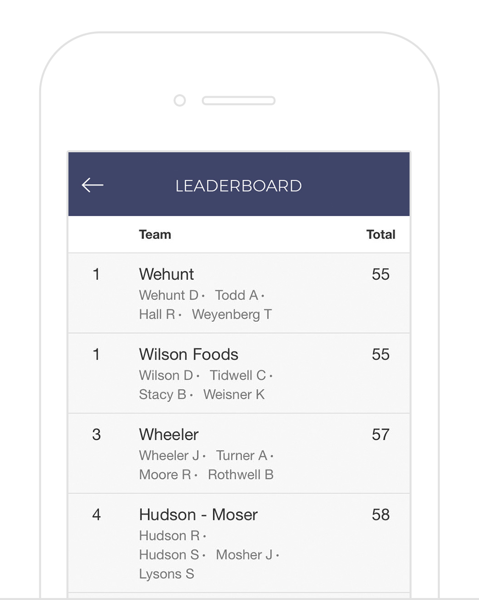 Leaderboards - Real time leaderboards for golf outings and tournaments. Golfers follow each other through the app and you can display the live leaderboard in the clubhouse.