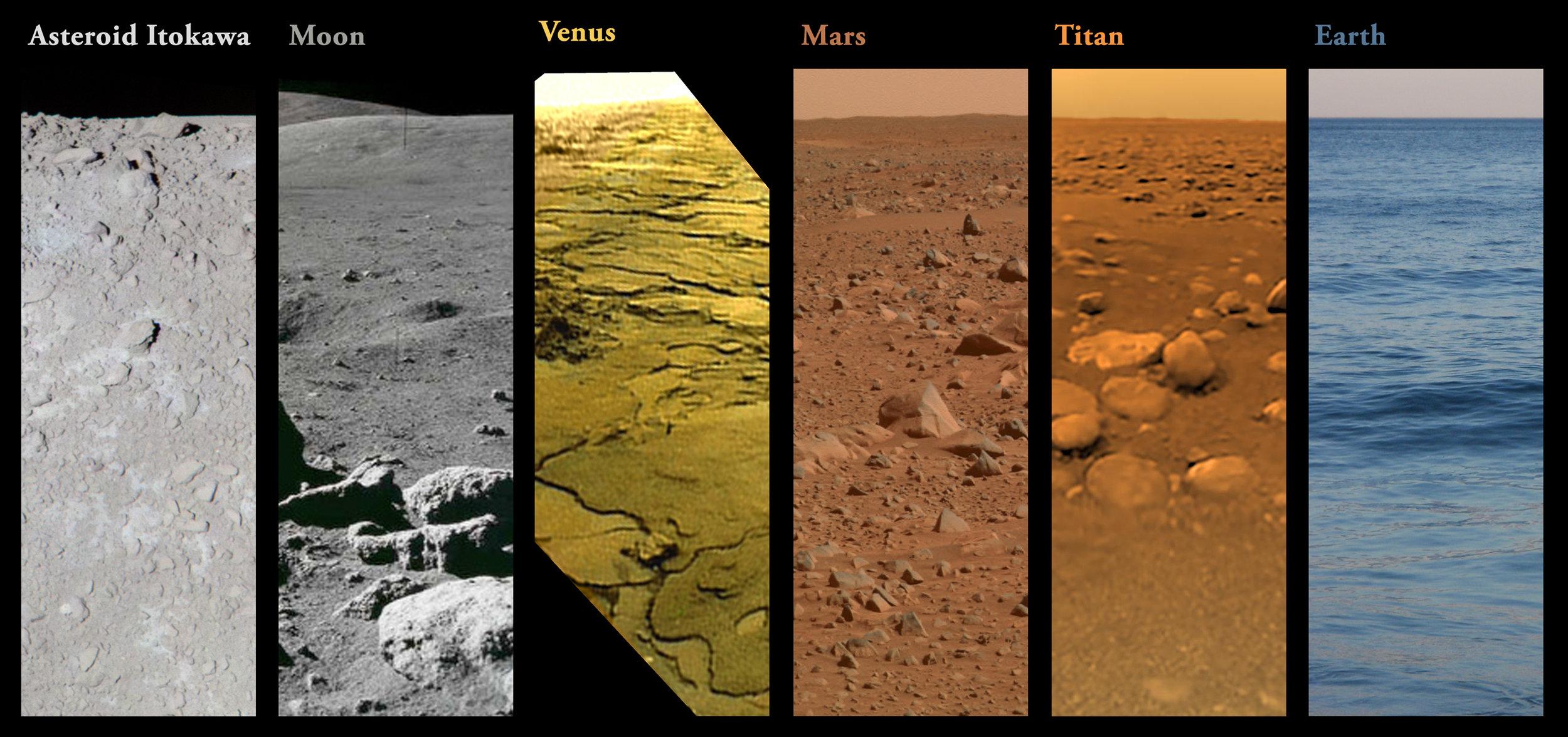 Mike Malaska,  Distant Horizons: Different Surfaces.  Image Credits: Asteroid Itokawa: ISAS / JAXA / Gordan Ugarkovic. Moon: NASA. Venus: IKI / Don Mitchell / Ted Stryk / Mike Malaska. Mars: NASA / JPL / Cornell / Mike Malaska. Titan: ESA / NASA / JPL / University of Arizona. Earth: Mike Malaska. Composition by Mike Malaska.Source: https://www.jpl.nasa.gov/infographics/infographic.view.php?id=10790