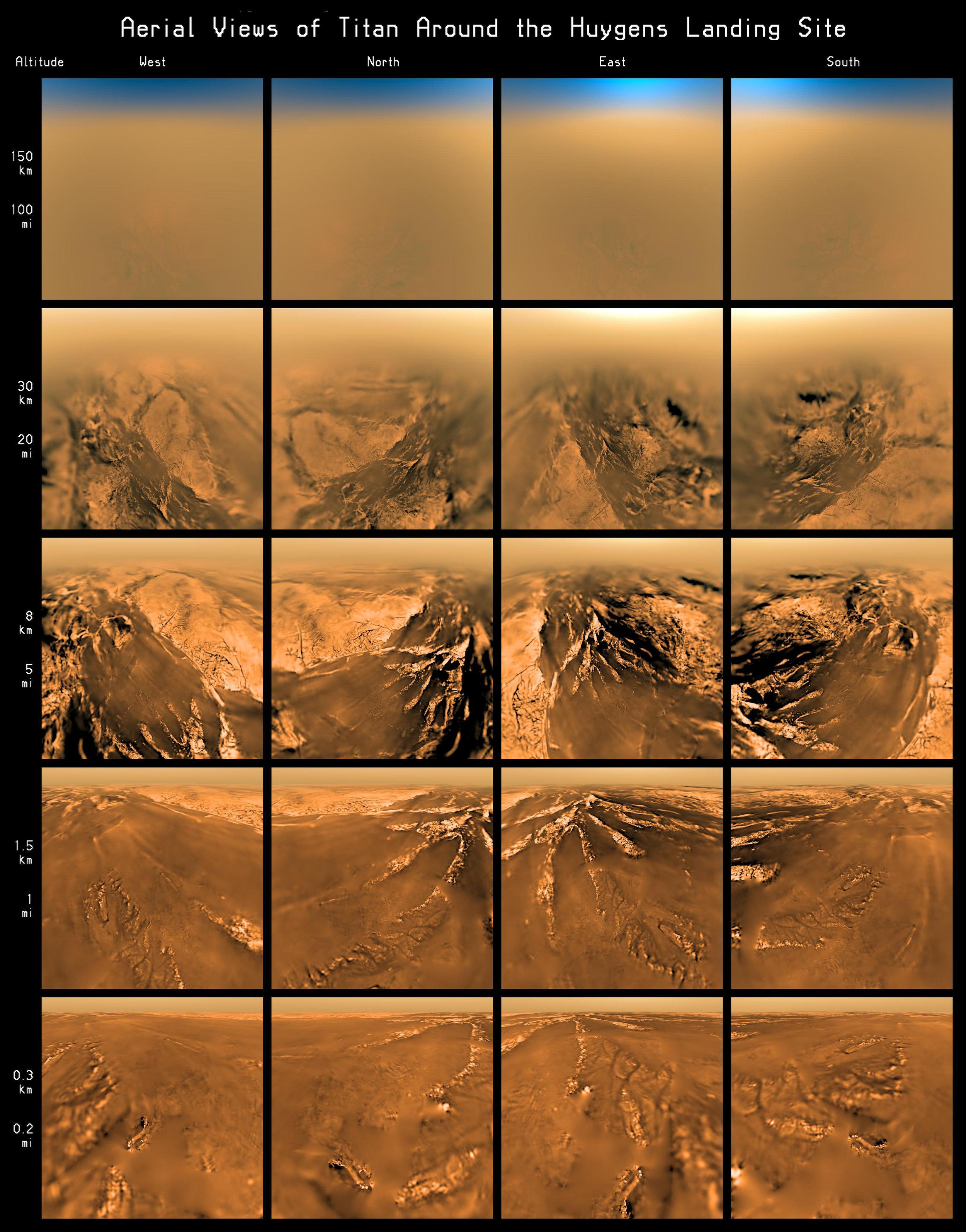 ESA/NASA/JPL/University of Arizona  Arial Views of Titan Around the Huygens Landing Site  (2015). Source:http://sci.esa.int/science-e-media/img/2b/Titan-DISR-5altitudes-composite.jpe