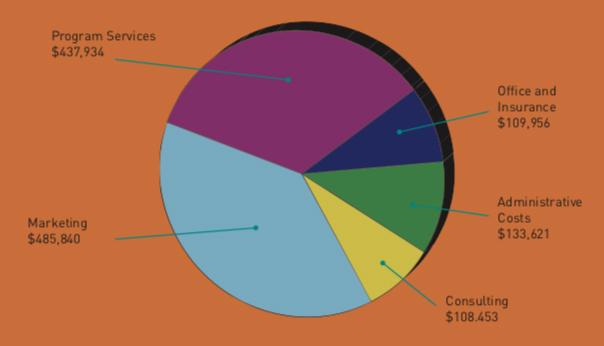 marketing budget.jpg