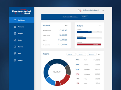 - Stately colors for bars and charts gives data a professional look.