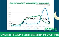 ONLINE-IS-OOHS-SECOND-SCREEN-IN-DAYTIME.jpg