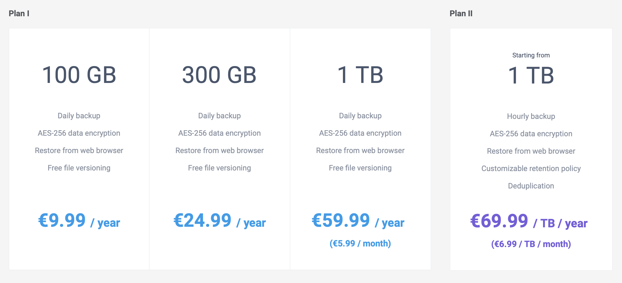 Synology C2 Pricing