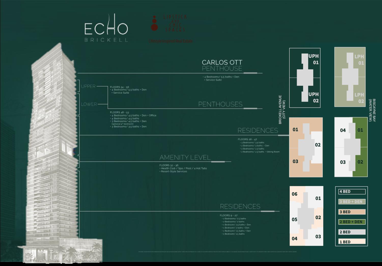 key-plan-echo-brickell_lipstickandchicspaces.com.png