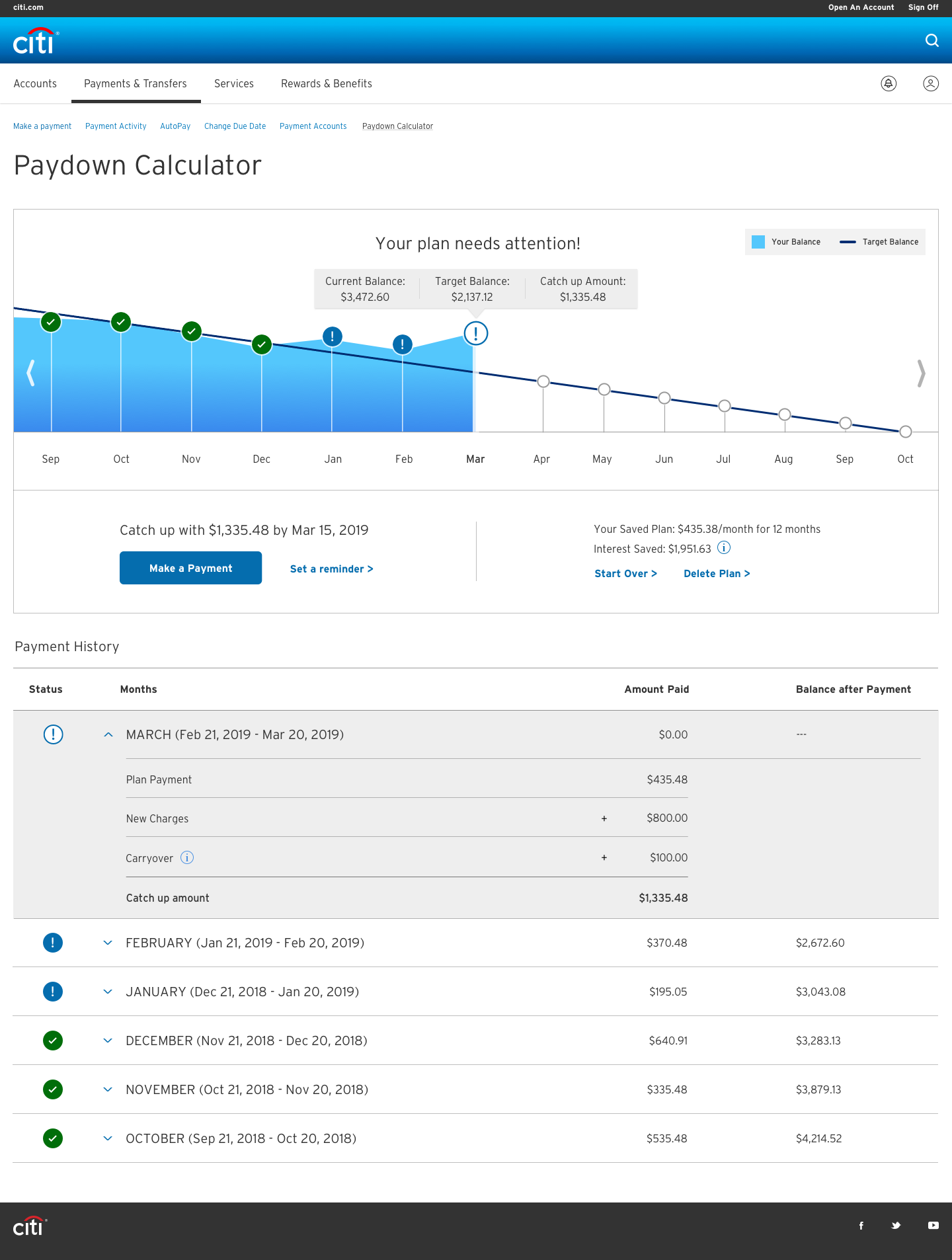 1.0.2 Graph View - Not Paid 1440 DDL.png