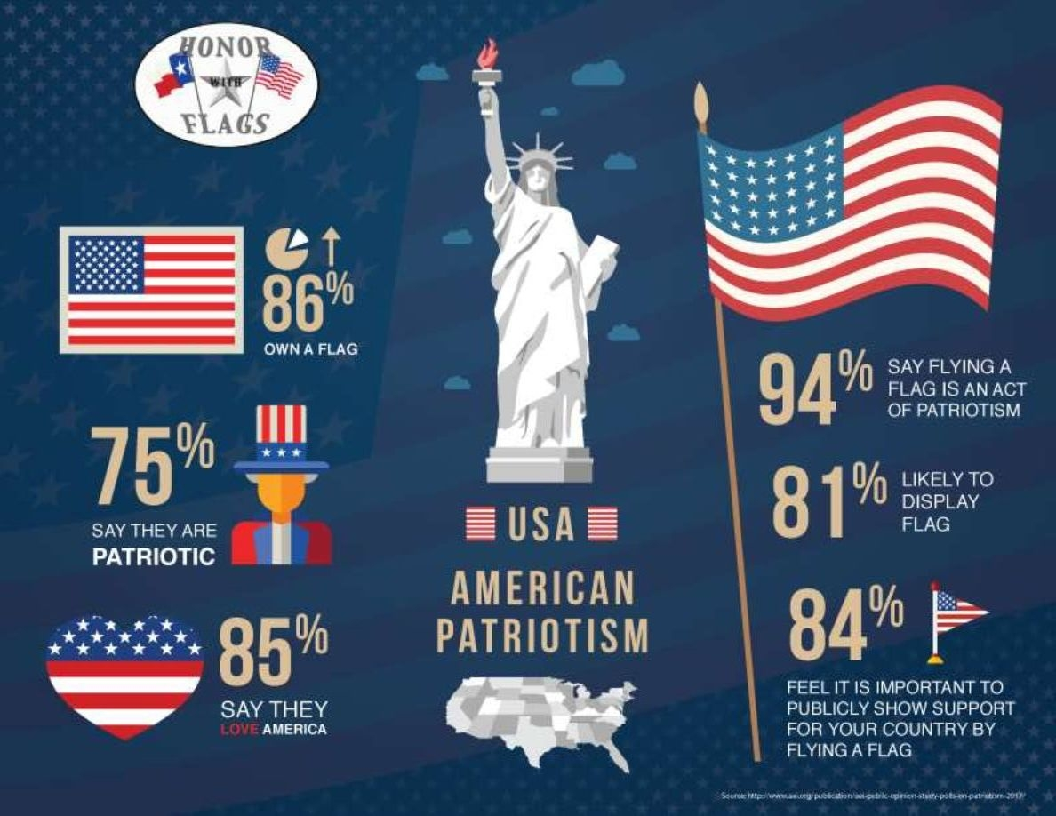 [Page-1] HWF USA Patriotism.pdf.jpeg