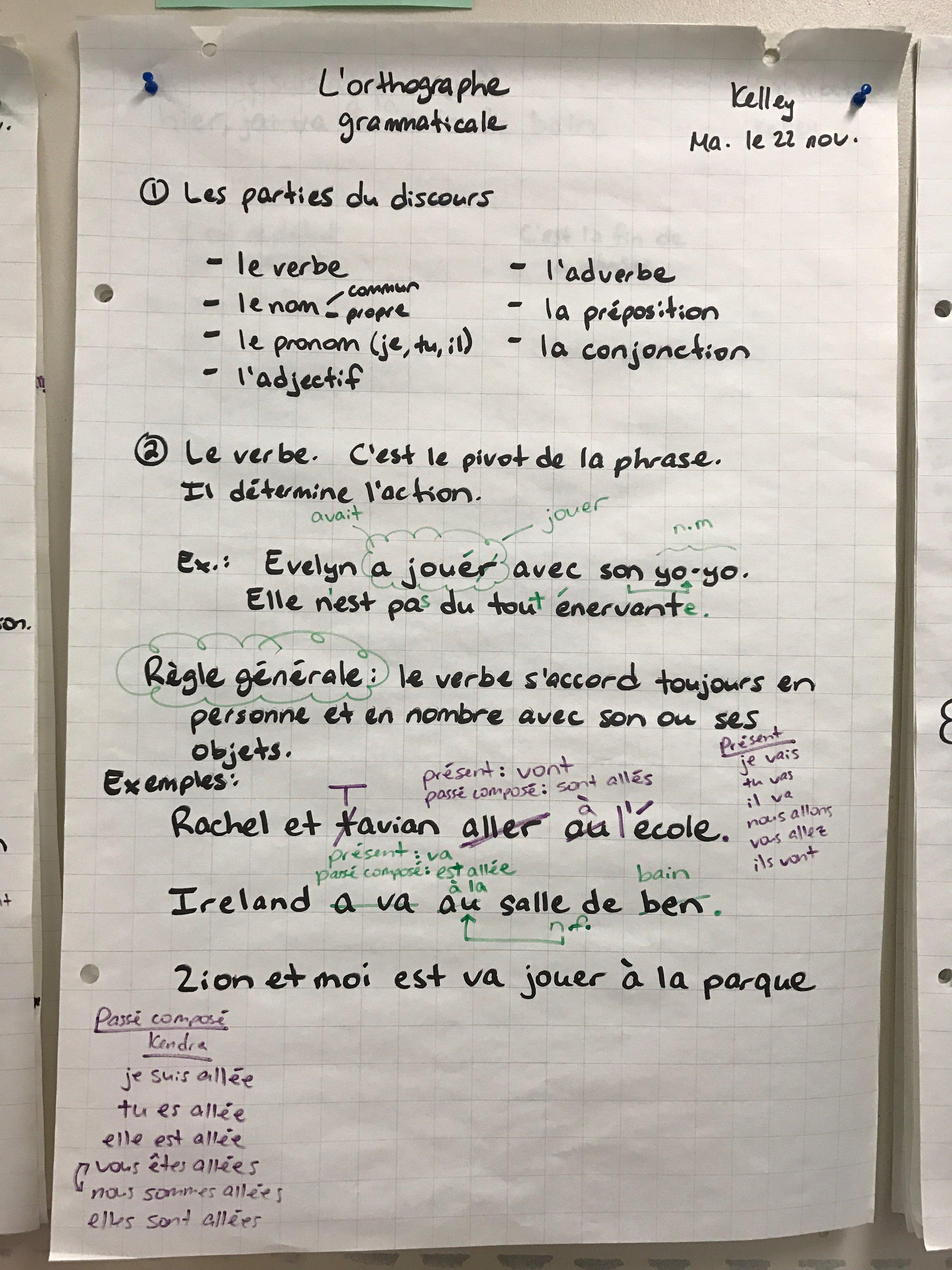 2016-11-22-ecc81tude-grammatique-le-verbe-kelley.jpg