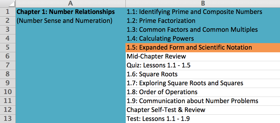 15-expanded-form-and-scientific-notation.png