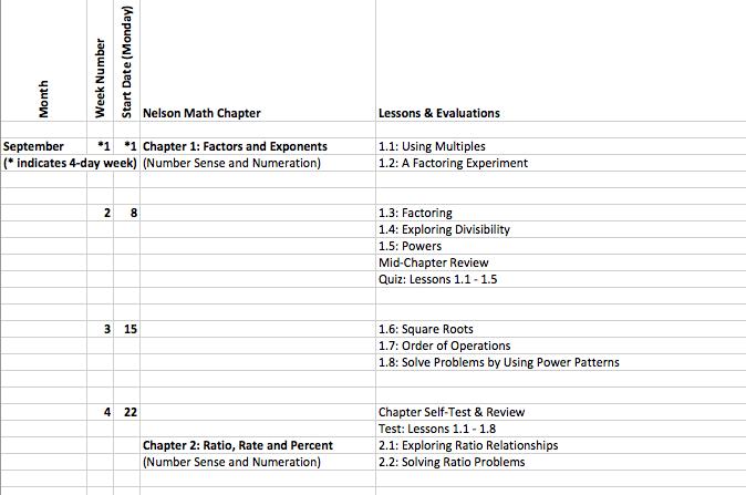 grade-7-nelson-long-range-plans.png