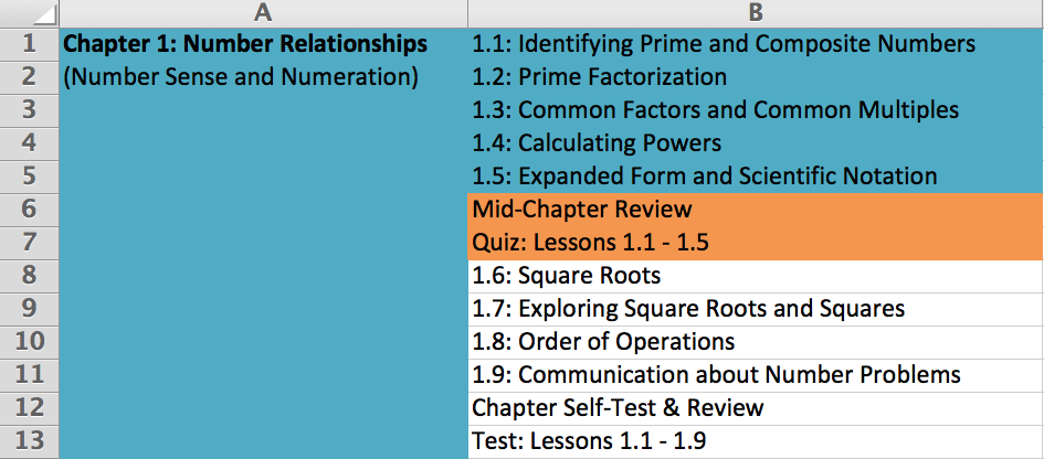 mid-chapter-review-and-quiz-lessons-11-15.png