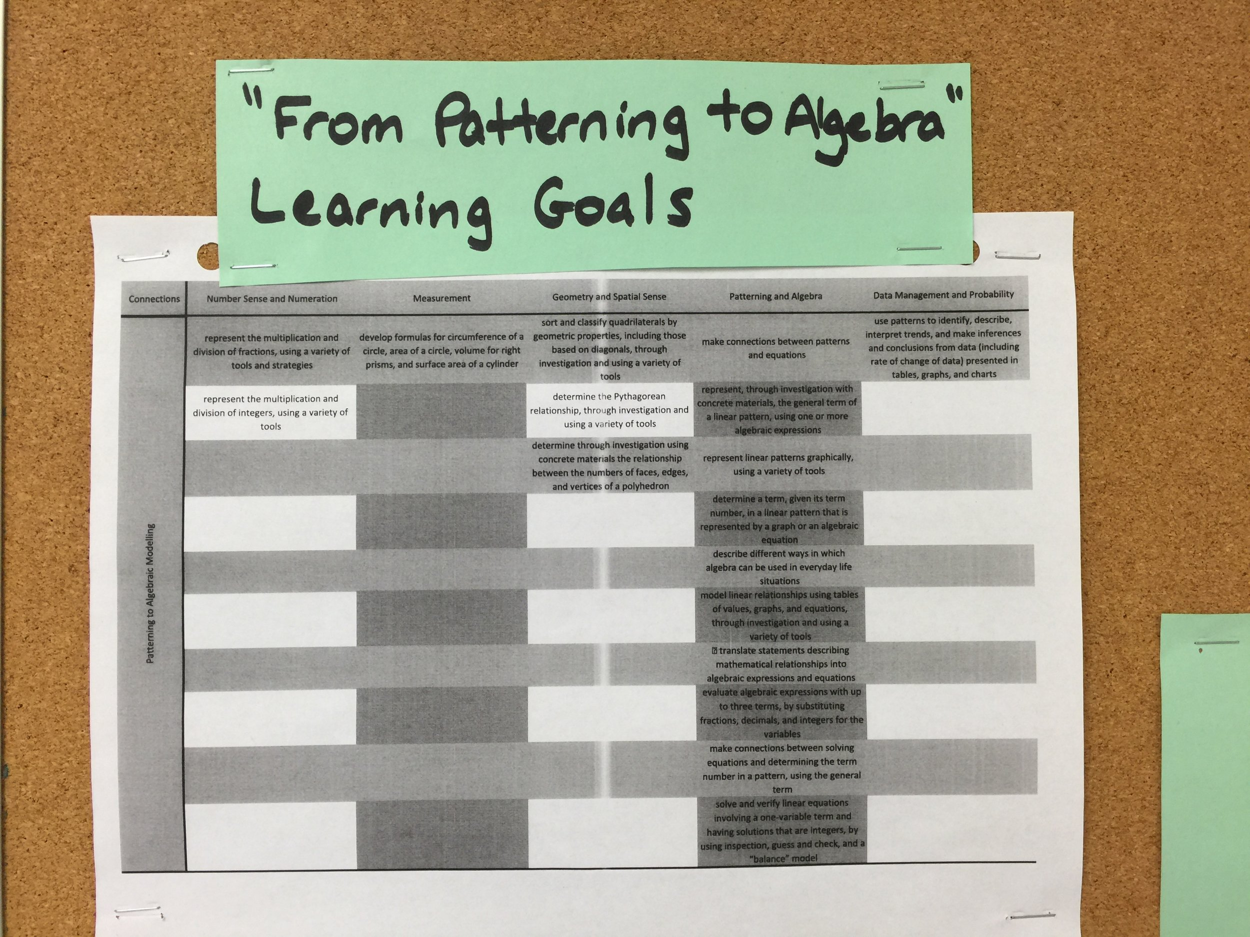 from-patterning-to-algebra-learning-goals.jpg