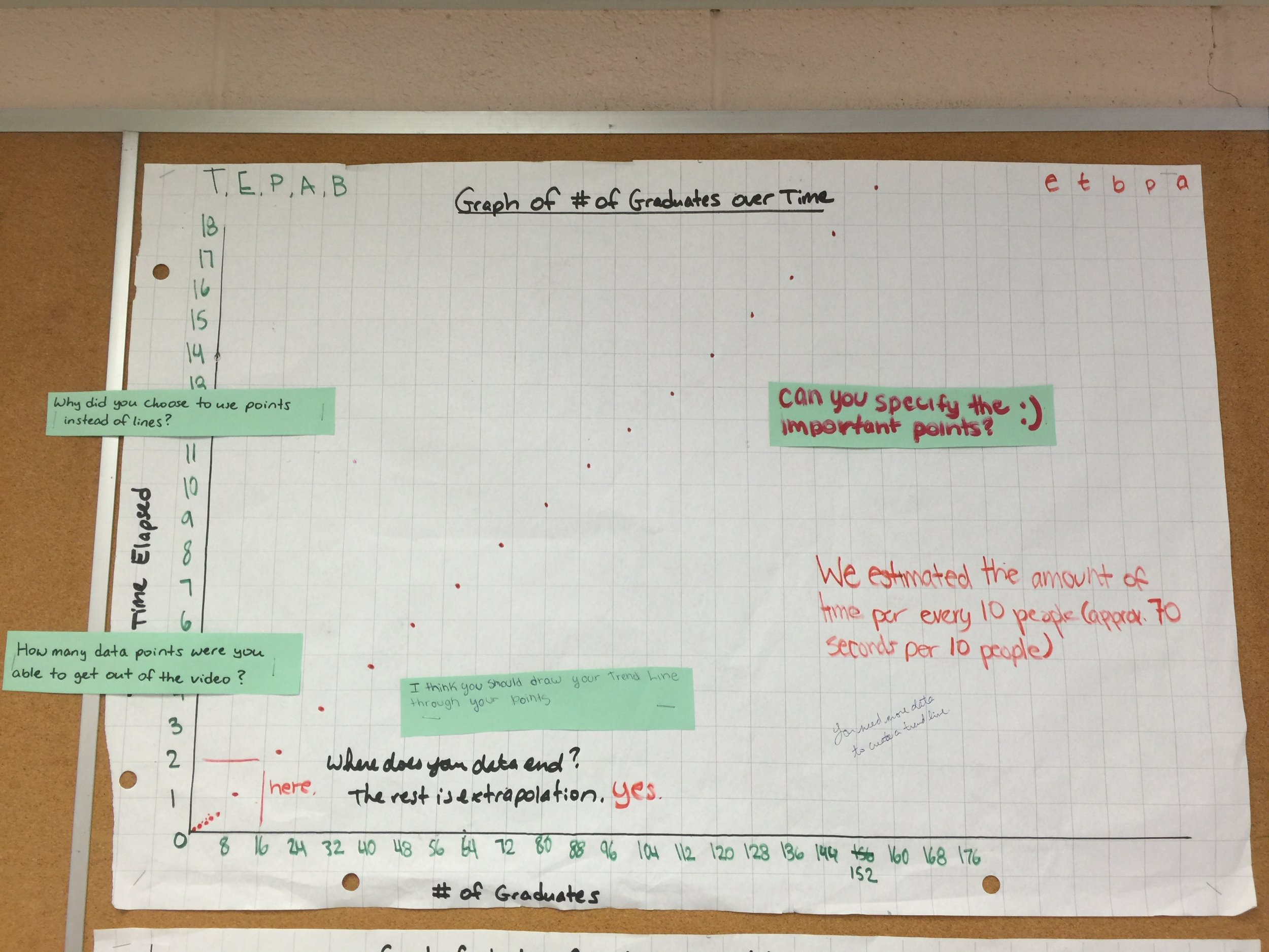 the-graduation-graph-4.jpg