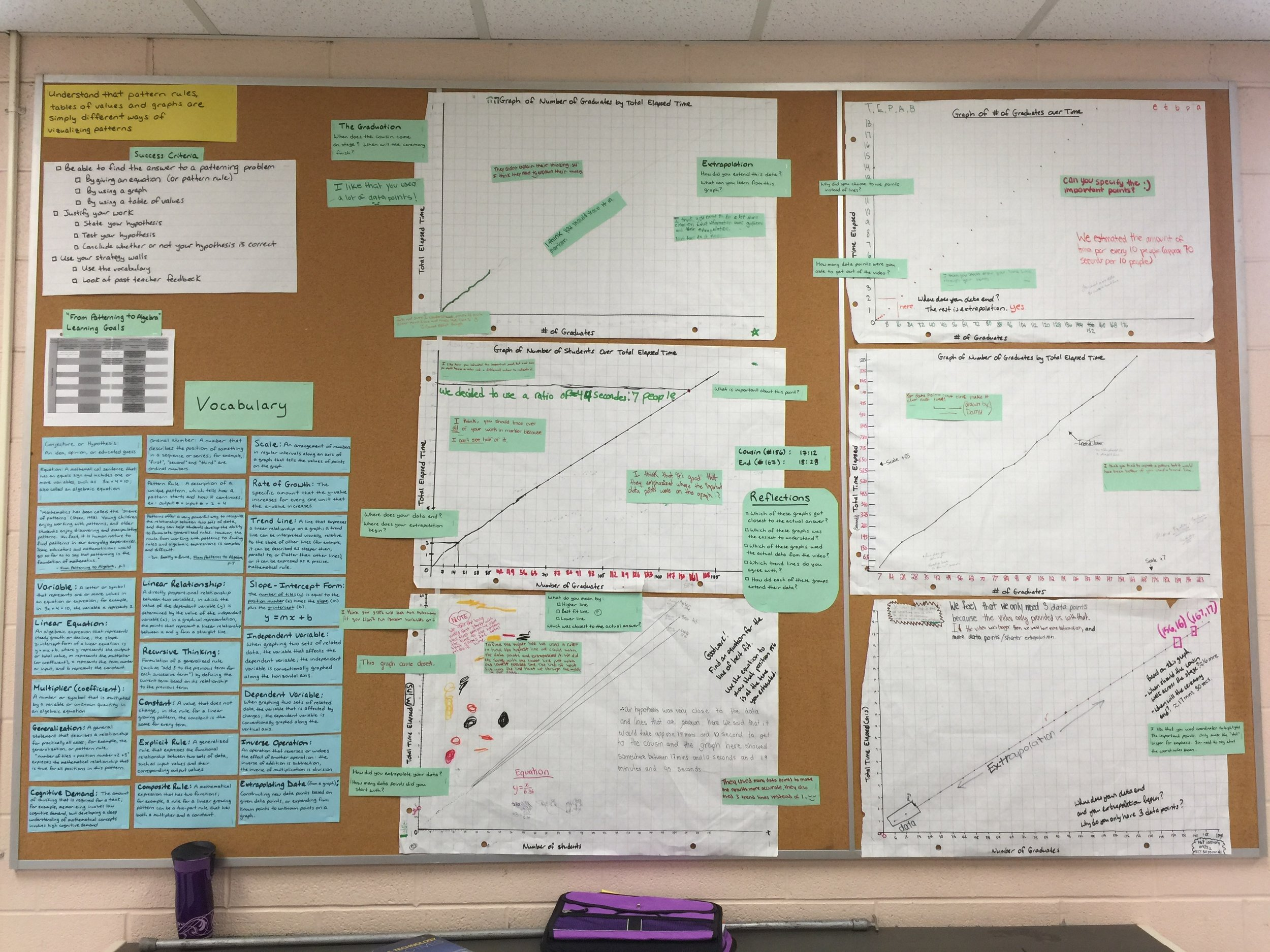 the-graduation-strategy-wall-1.jpg