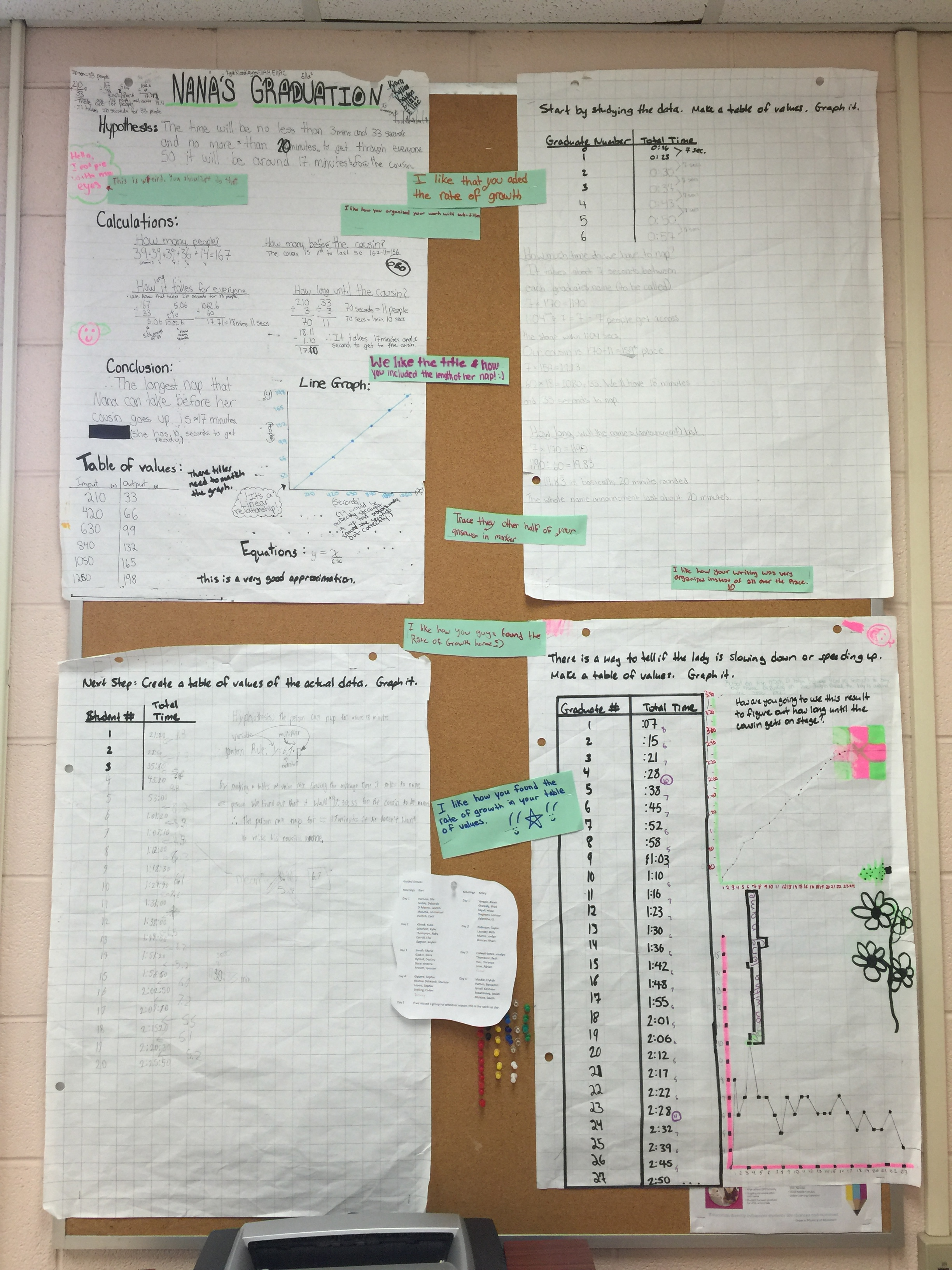 the-graduation-strategy-wall-2.jpg