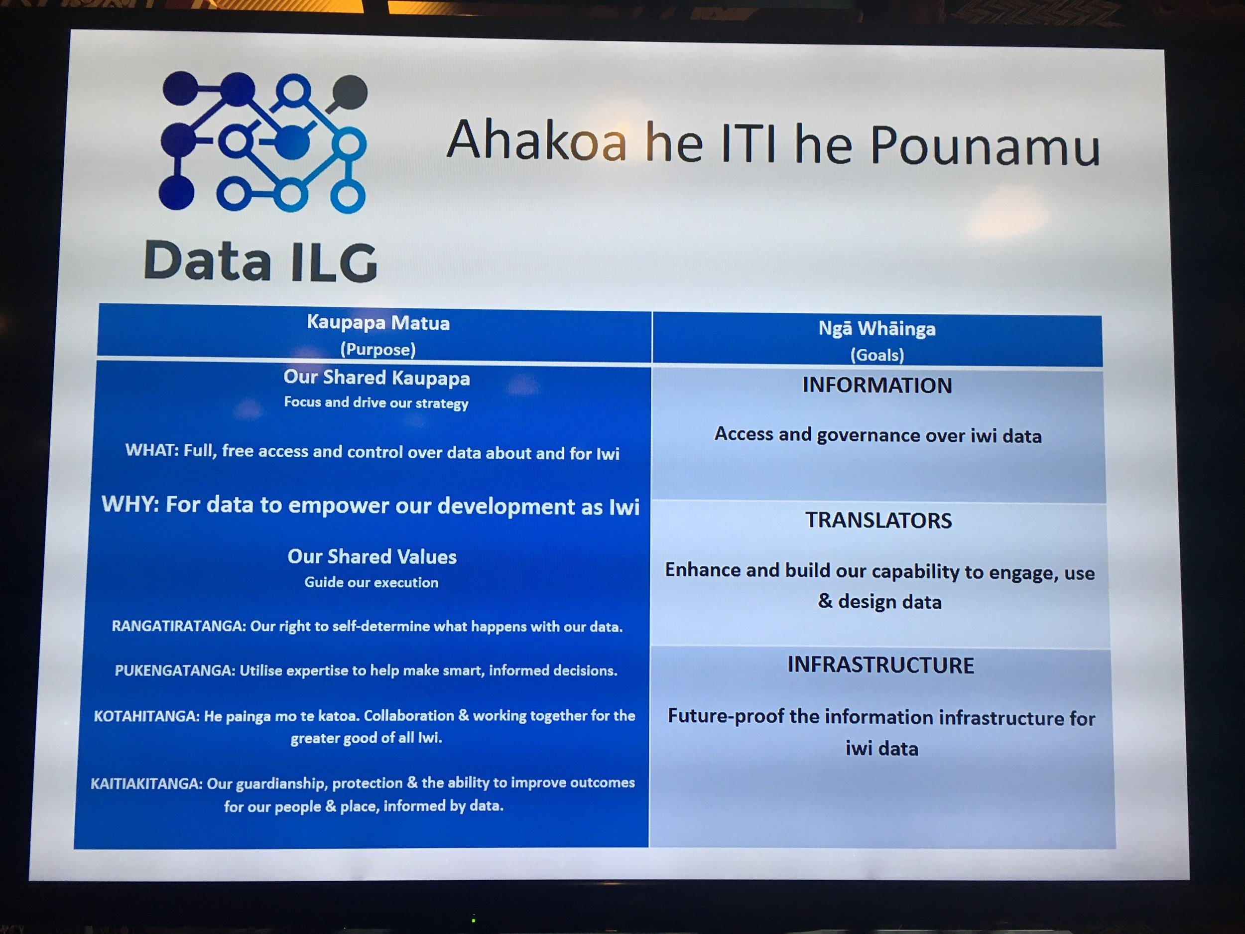 Data ILG.JPG