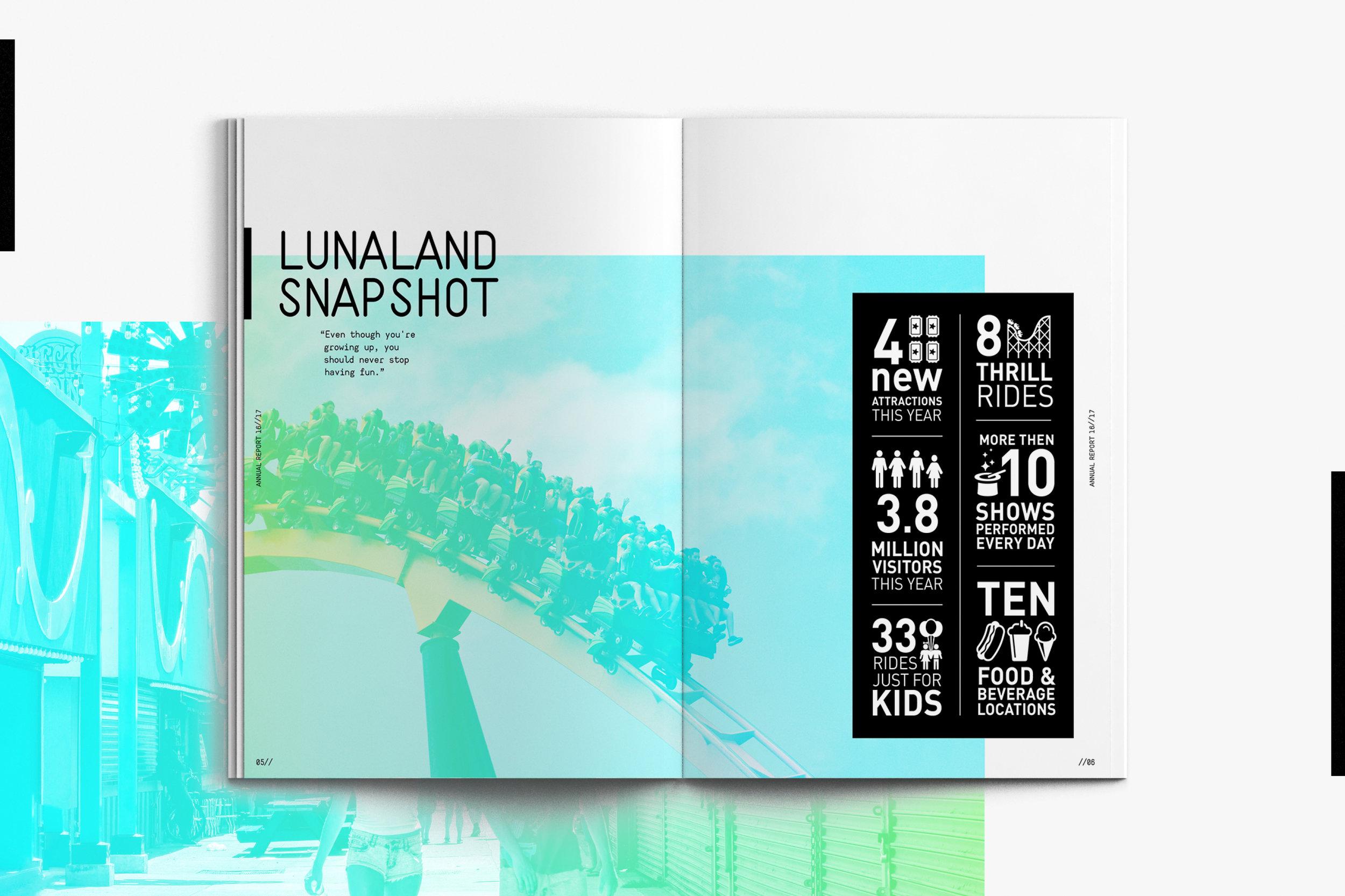 Shanti-Sparrow-Lunaland-annual-report-layout-design