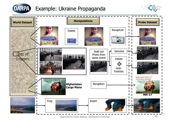medifor - fake audio - fake image- fake video