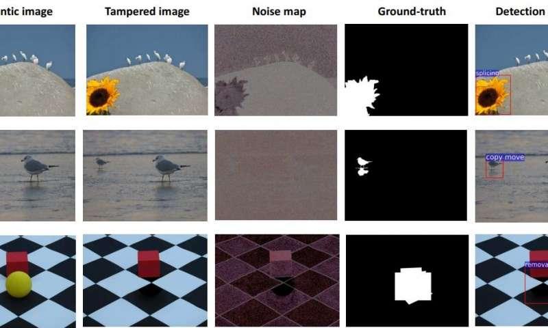 Photoshoping - Image Forensics - Photo Forensics