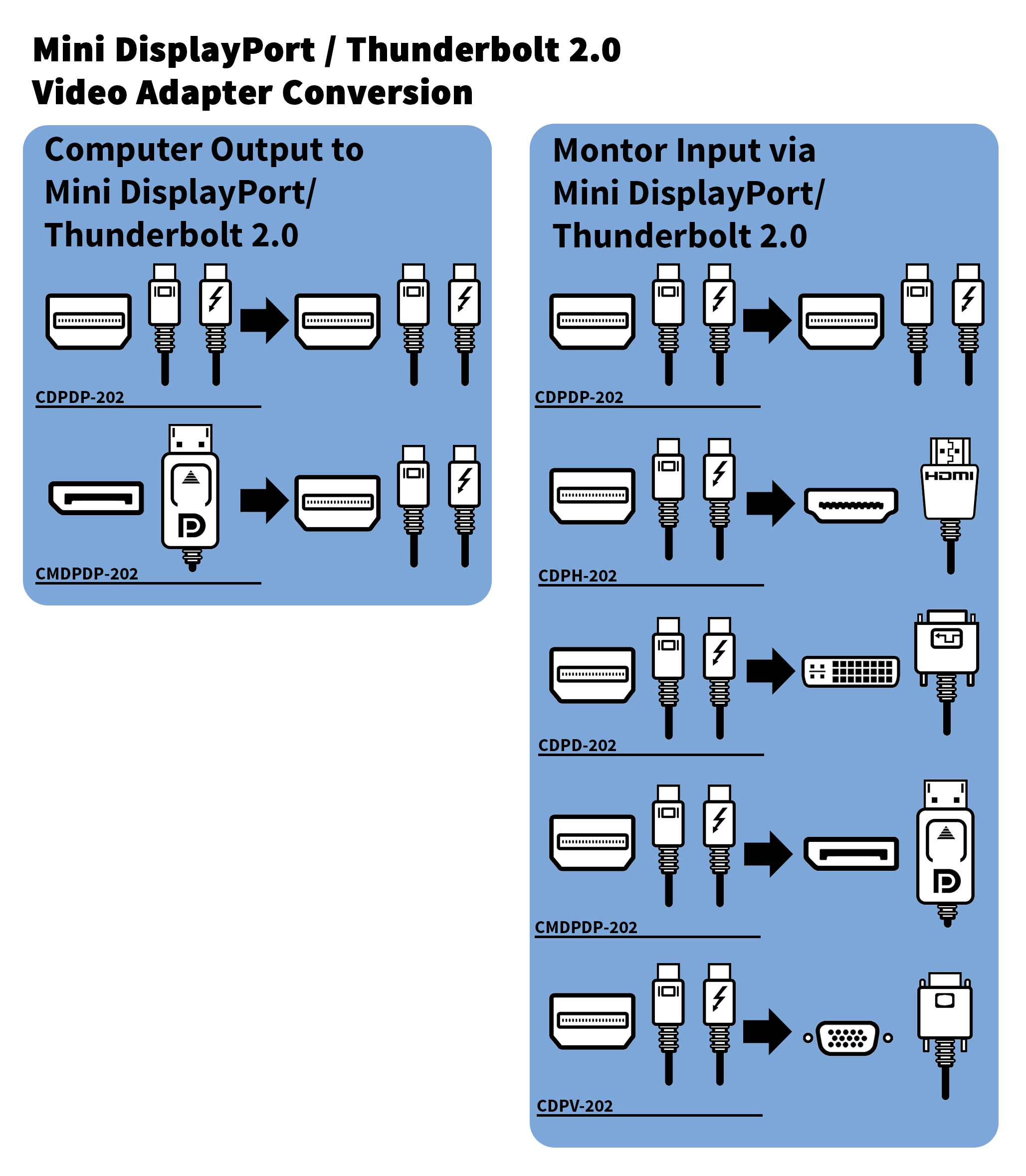 Mini-DisplayPort-Video-Conversion-Chart.jpg