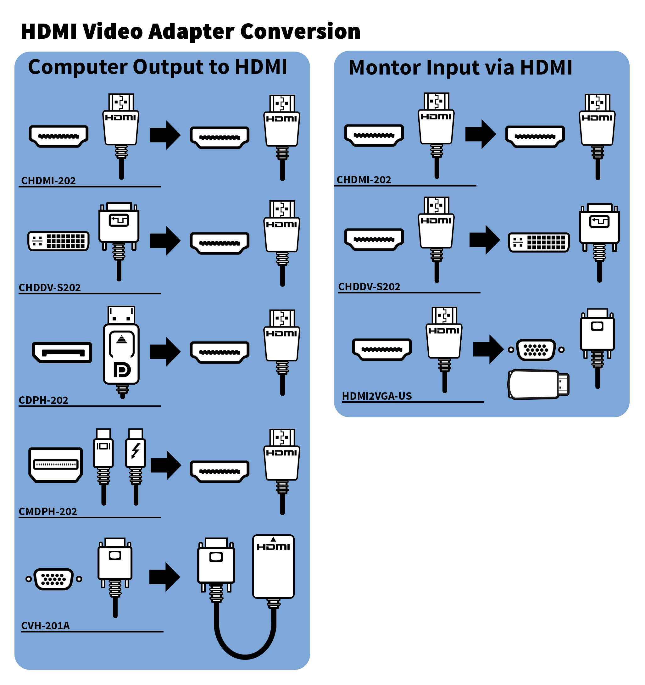 HDMI-Video-Conversions-Chart.jpg
