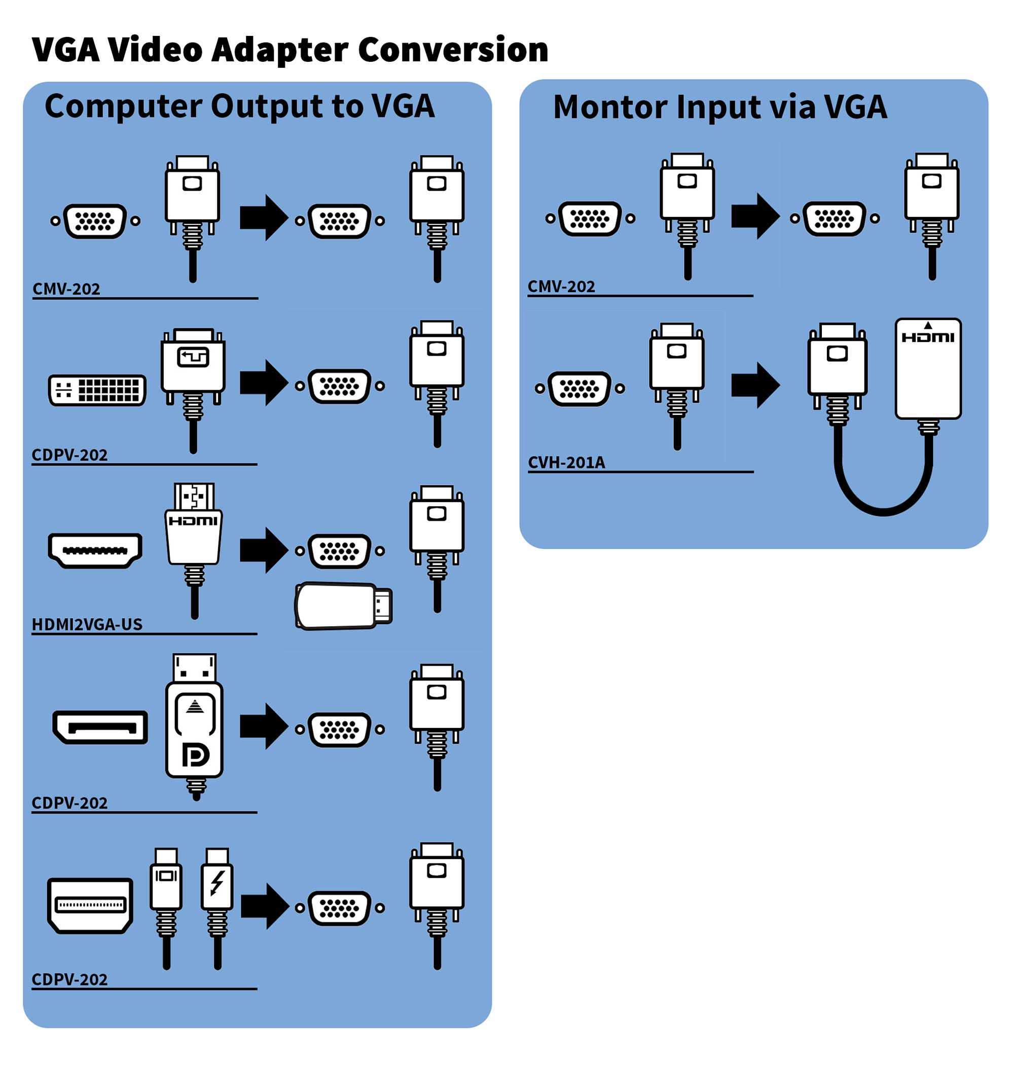 VGA-Video-Conversion-Chart.jpg